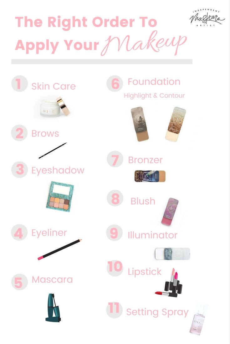 Best Order To Apply Makeup