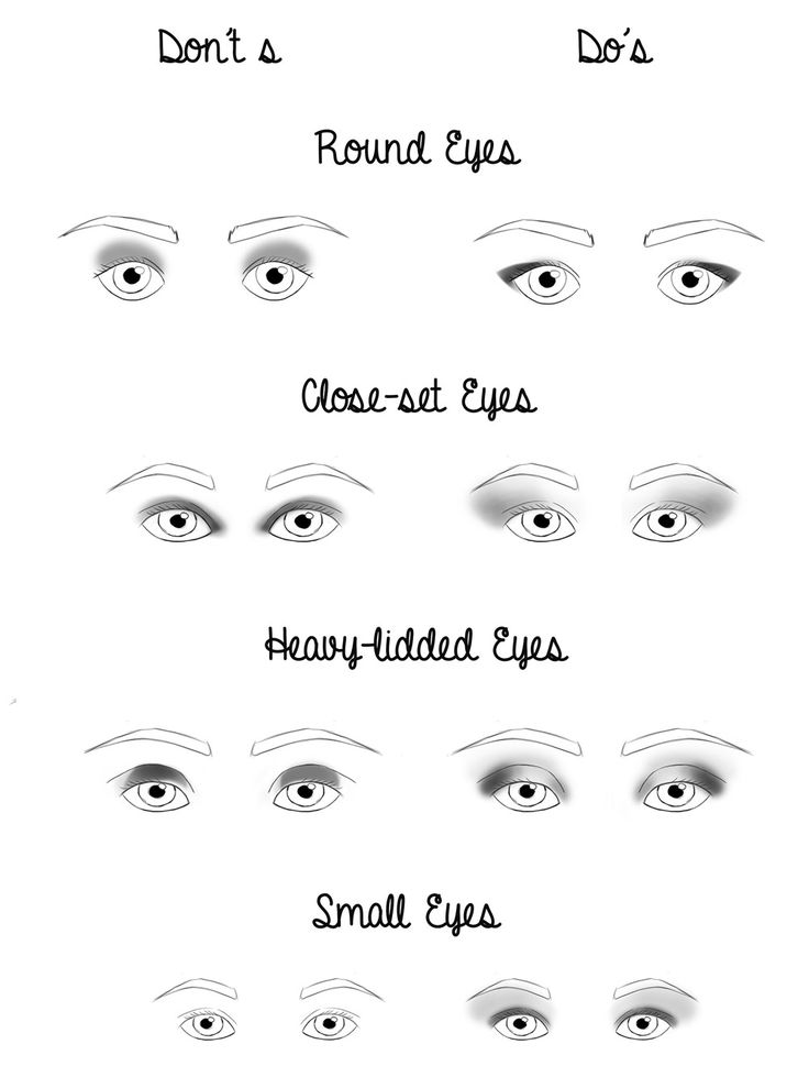 Makeup Tips How To Change Your Eye Shape With Makeup
