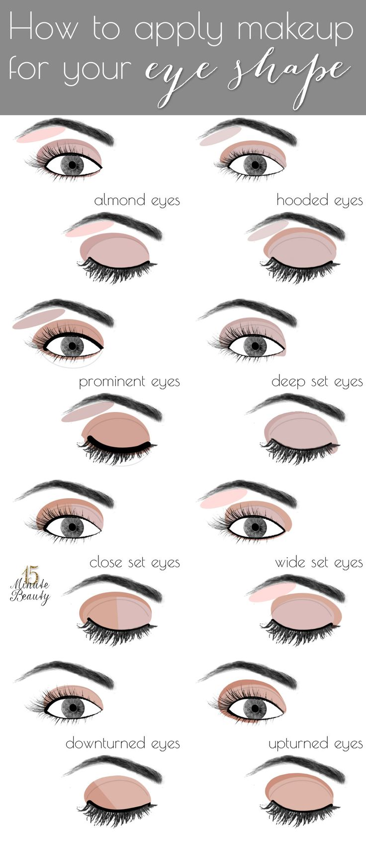 How To Apply Makeup For Your Eye Shape Listfender Leading